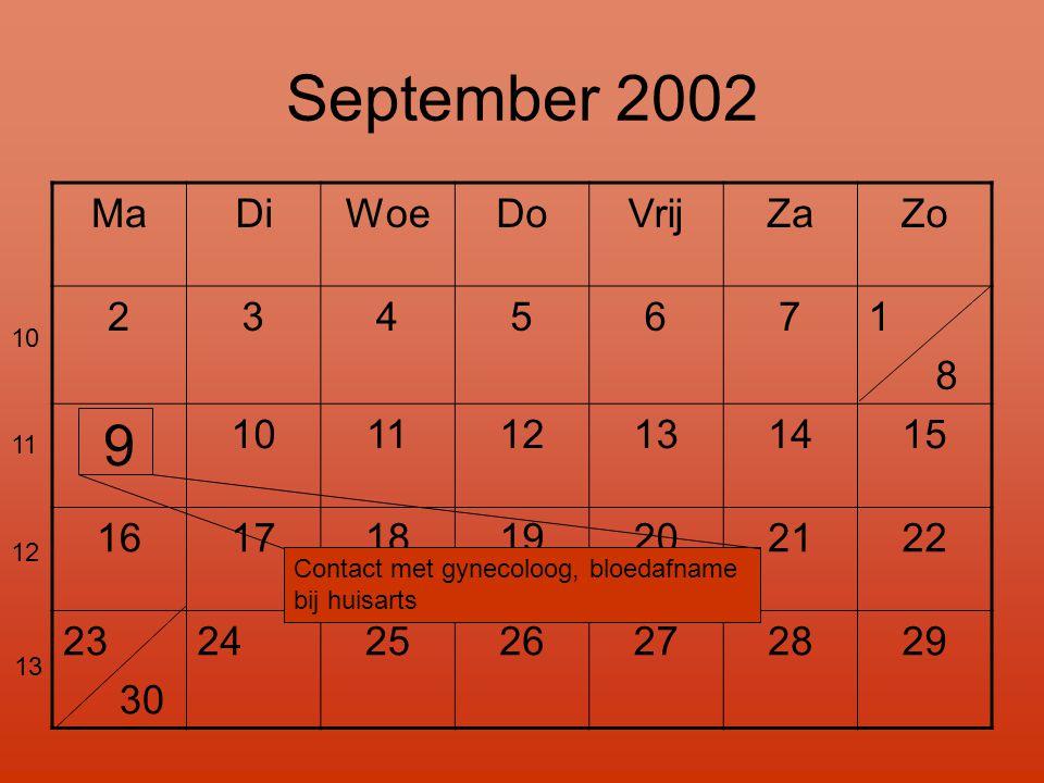 September 2002 MaDiWoeDoVrijZaZo 2345671 8 9 101112131415 16171819202122 23 30 24 2526272829 Contact met gynecoloog, bloedafname bij huisarts 10 11 12 13