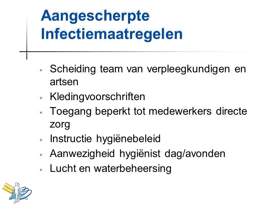 Aangescherpte Infectiemaatregelen s Scheiding team van verpleegkundigen en artsen s Kledingvoorschriften s Toegang beperkt tot medewerkers directe zor