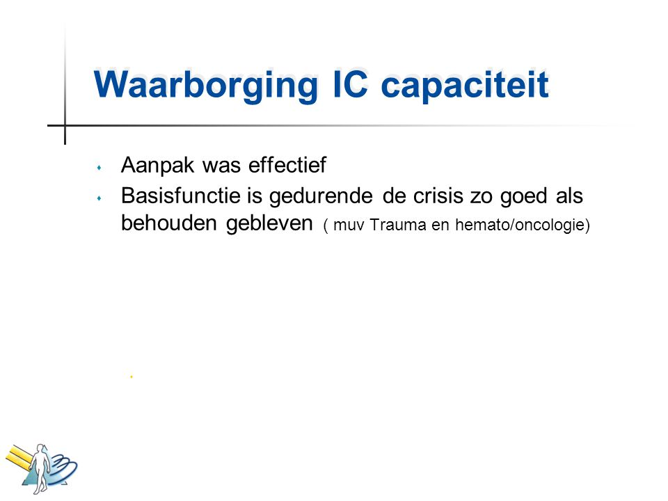 Waarborging IC capaciteit s Aanpak was effectief s Basisfunctie is gedurende de crisis zo goed als behouden gebleven ( muv Trauma en hemato/oncologie)