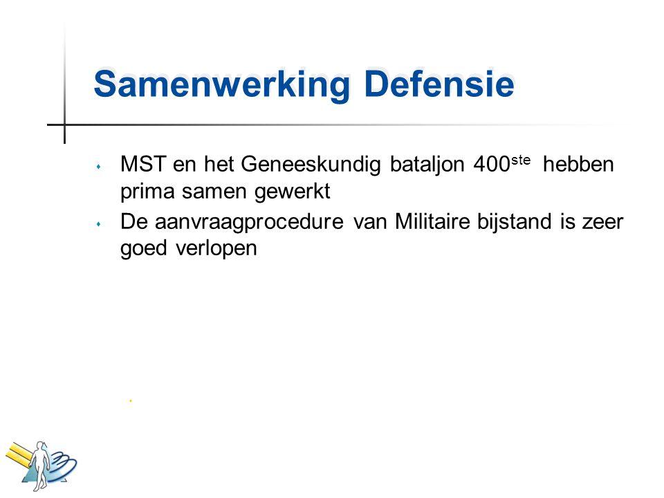 Samenwerking Defensie s MST en het Geneeskundig bataljon 400 ste hebben prima samen gewerkt s De aanvraagprocedure van Militaire bijstand is zeer goed