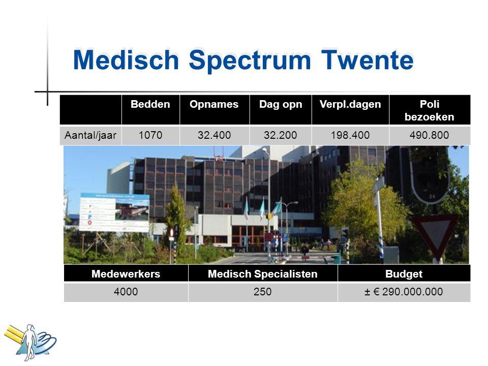 Medisch Spectrum Twente BeddenOpnamesDag opnVerpl.dagenPoli bezoeken Aantal/jaar107032.40032.200198.400490.800 MedewerkersMedisch SpecialistenBudget 4