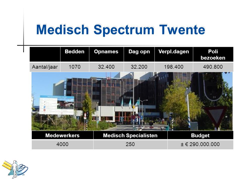1 2 3 4 5 6 10 15 14 13 12 11 16171819 789 2021 spoel medic. Algemene Intensive Care MST