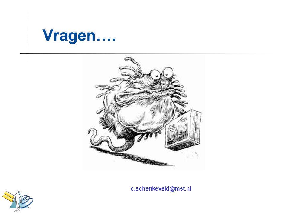 Vragen…. c.schenkeveld@mst.nl