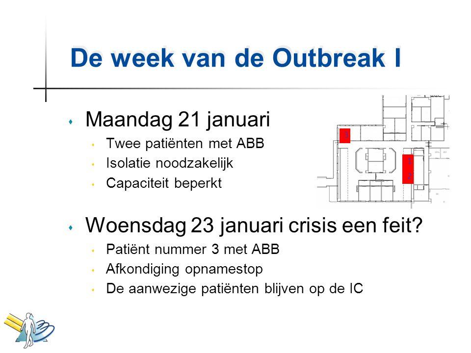 De week van de Outbreak I s Maandag 21 januari s Twee patiënten met ABB s Isolatie noodzakelijk s Capaciteit beperkt s Woensdag 23 januari crisis een