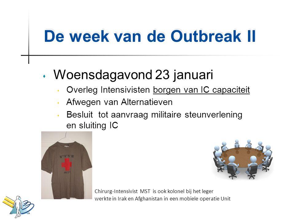 De week van de Outbreak II s Woensdagavond 23 januari s Overleg Intensivisten borgen van IC capaciteit s Afwegen van Alternatieven s Besluit tot aanvr