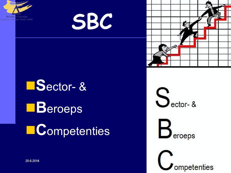 4 SBC  S ector- &  B eroeps  C ompetenties