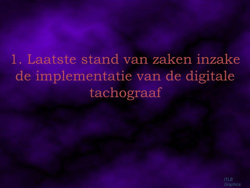 ITLBGraphics 1. Laatste stand van zaken inzake de implementatie van de digitale tachograaf