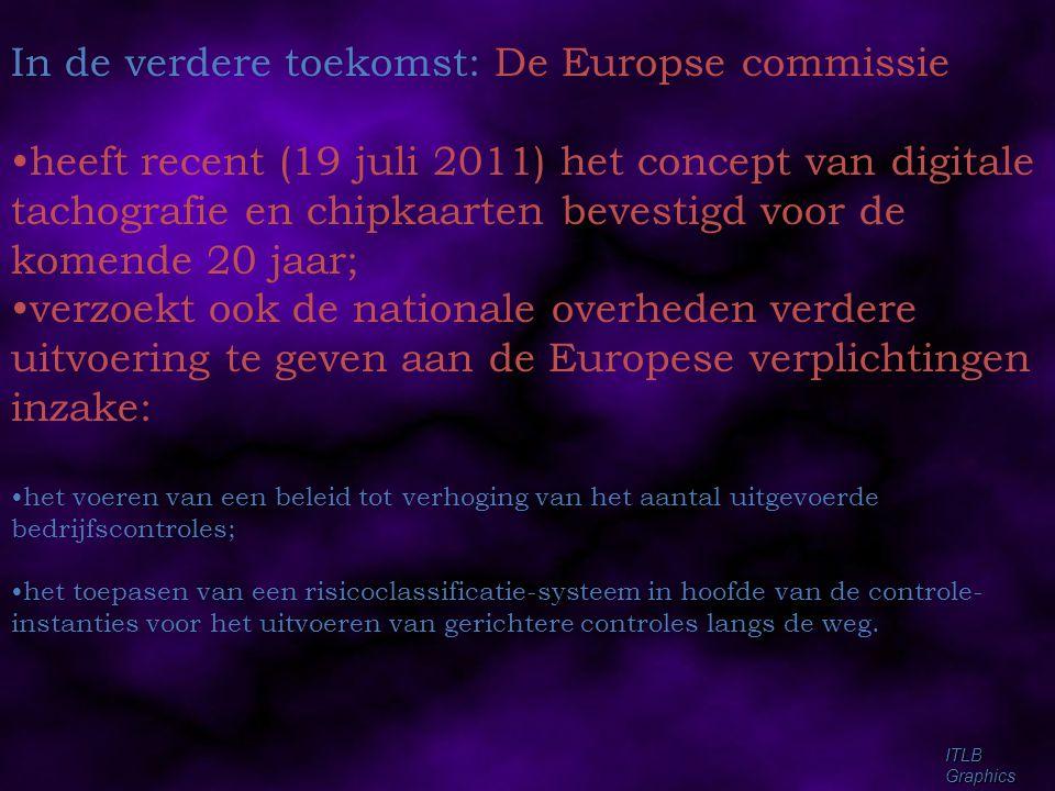 ITLBGraphics In de verdere toekomst: De Europse commissie •heeft recent (19 juli 2011) het concept van digitale tachografie en chipkaarten bevestigd v