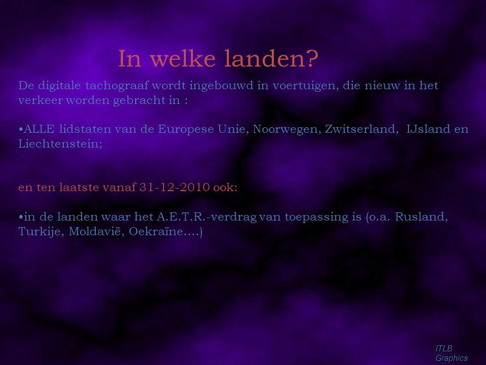 ITLBGraphics Sinds wanneer in België.Op basis van art.22 van het K.B.