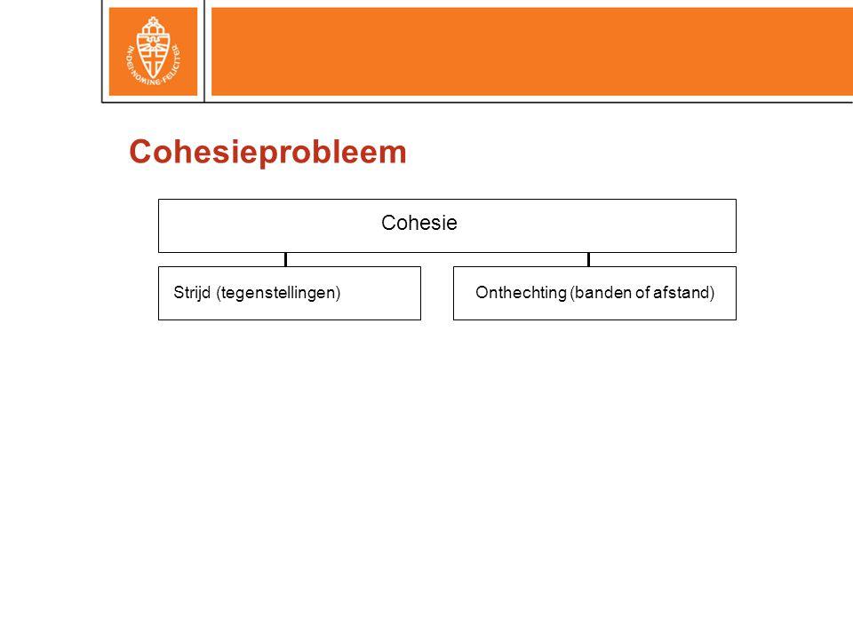 Cohesie Strijd (tegenstellingen)Onthechting (banden of afstand) Cohesieprobleem