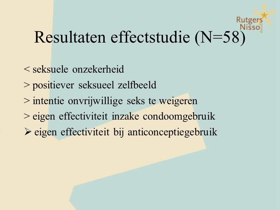 Resultaten effectstudie (N=58) < seksuele onzekerheid > positiever seksueel zelfbeeld > intentie onvrijwillige seks te weigeren > eigen effectiviteit