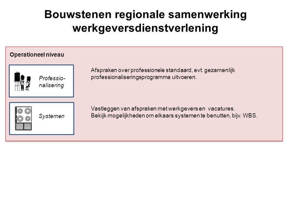 Ontwikkelvarianten werkgeversdienstverlening passend binnen wettelijk kader