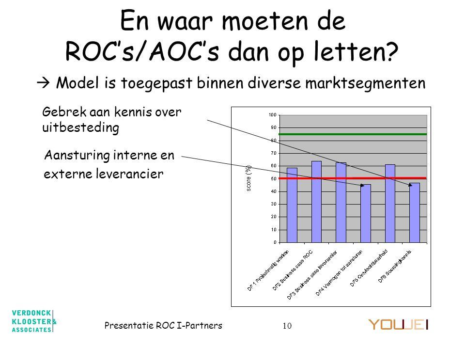 Presentatie ROC I-Partners10 En waar moeten de ROC's/AOC's dan op letten? Aansturing interne en externe leverancier Gebrek aan kennis over uitbestedin