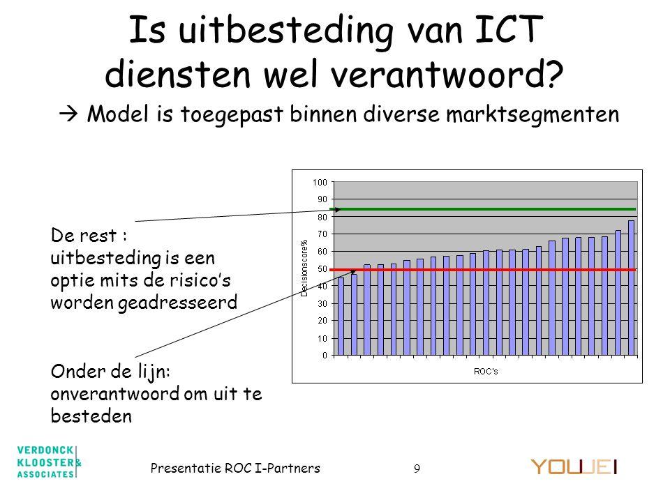 Presentatie ROC I-Partners9 Is uitbesteding van ICT diensten wel verantwoord?  Model is toegepast binnen diverse marktsegmenten Onder de lijn: onvera