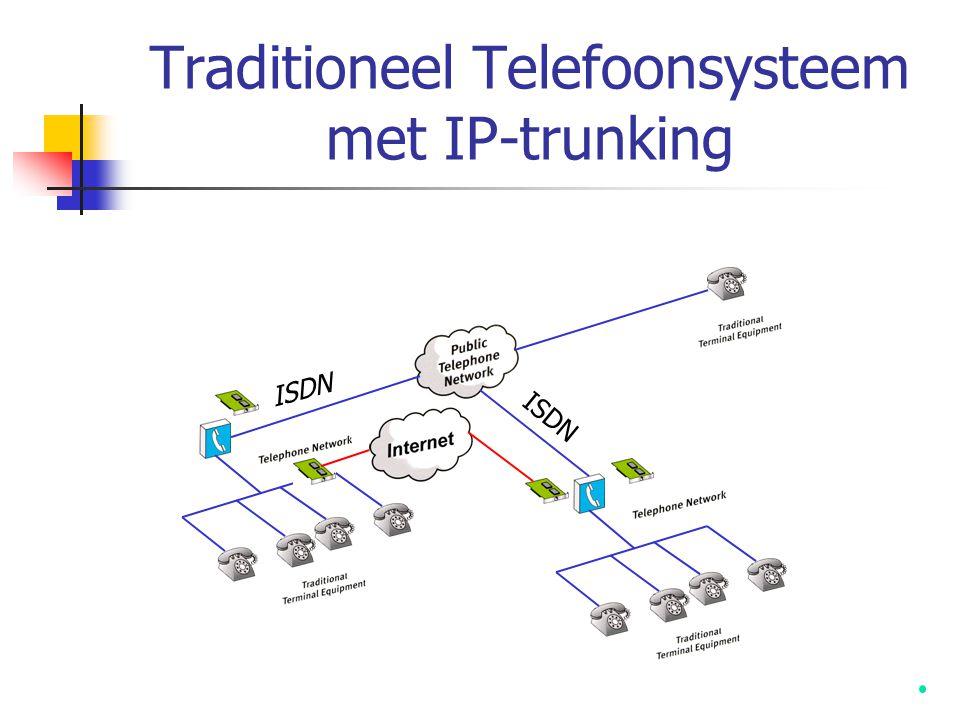 Traditioneel Telefoonsysteem met IP-trunking ISDN