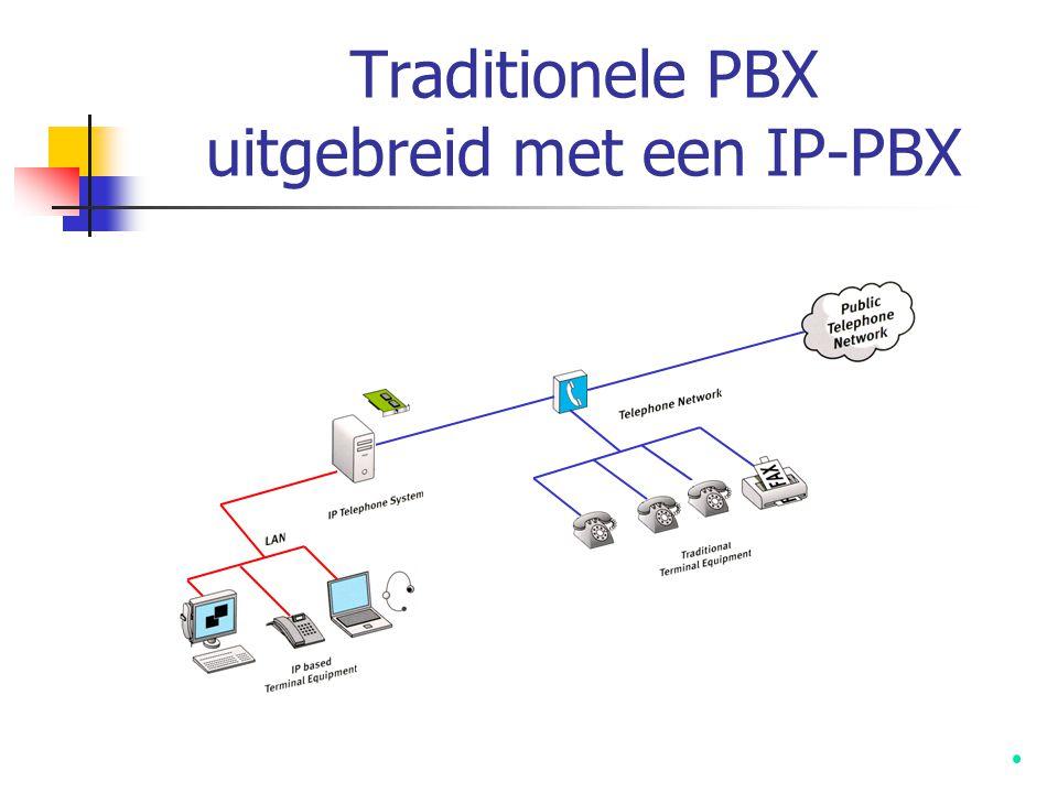 Traditionele PBX uitgebreid met een IP-PBX