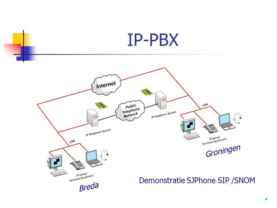 IP-PBX Breda Groningen Demonstratie SJPhone SIP /SNOM