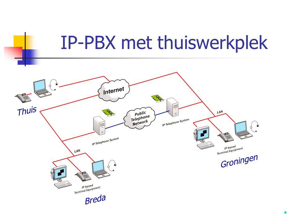 IP-PBX met thuiswerkplek Breda Groningen Thuis