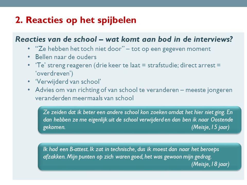 2.Reacties op het spijbelen Reacties van de school – wat komt aan bod in de interviews.