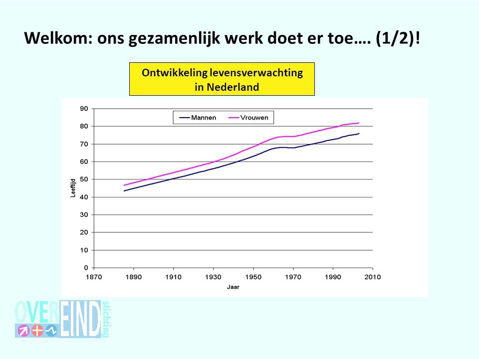 Welkom: ons gezamenlijk werk doet er toe…. (1/2)! Ontwikkeling levensverwachting in Nederland