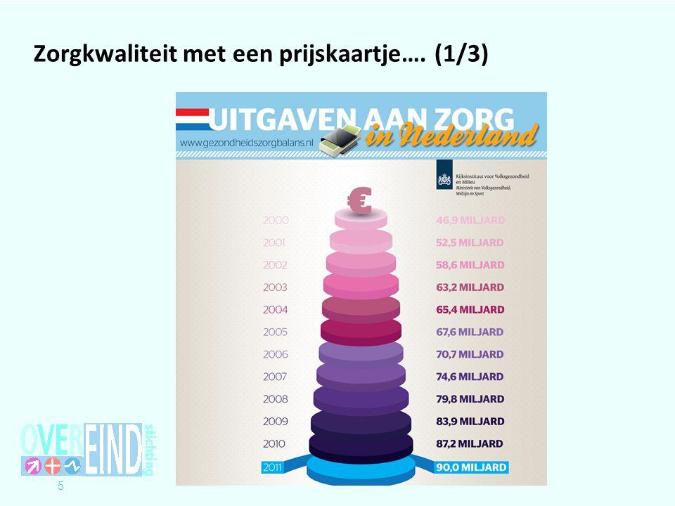 16 Een uitdaging voor huisartsen en ziekenhuizen, ook in Eindhoven….