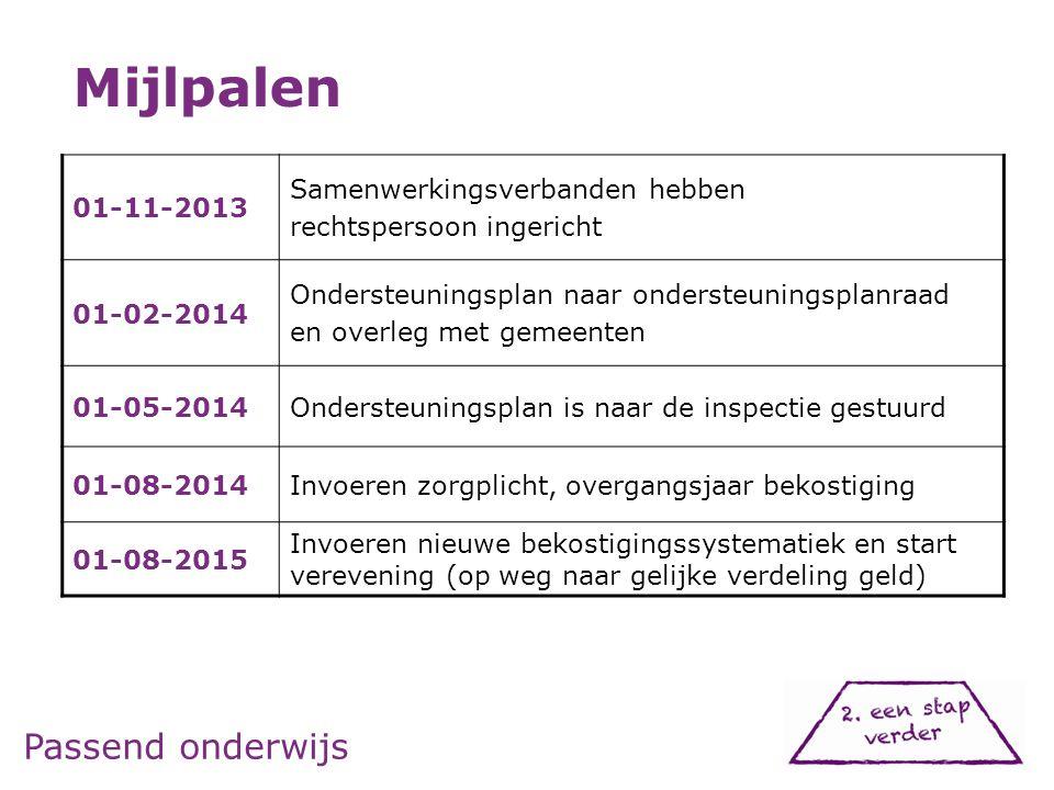 Passend onderwijs 01-11-2013 Samenwerkingsverbanden hebben rechtspersoon ingericht 01-02-2014 Ondersteuningsplan naar ondersteuningsplanraad en overle