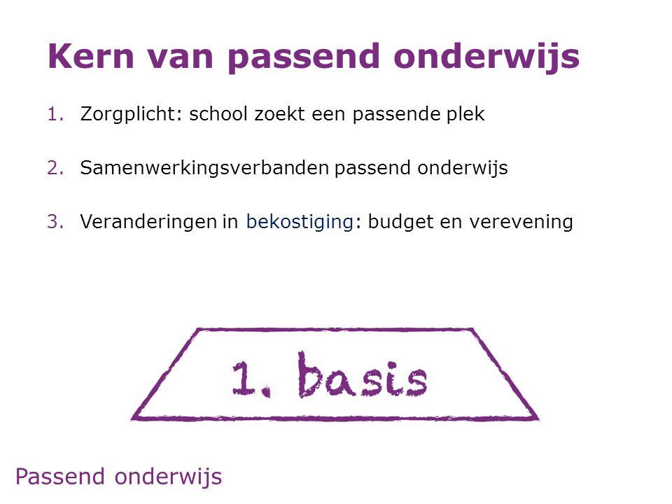 Passend onderwijs De basis 1. Basis