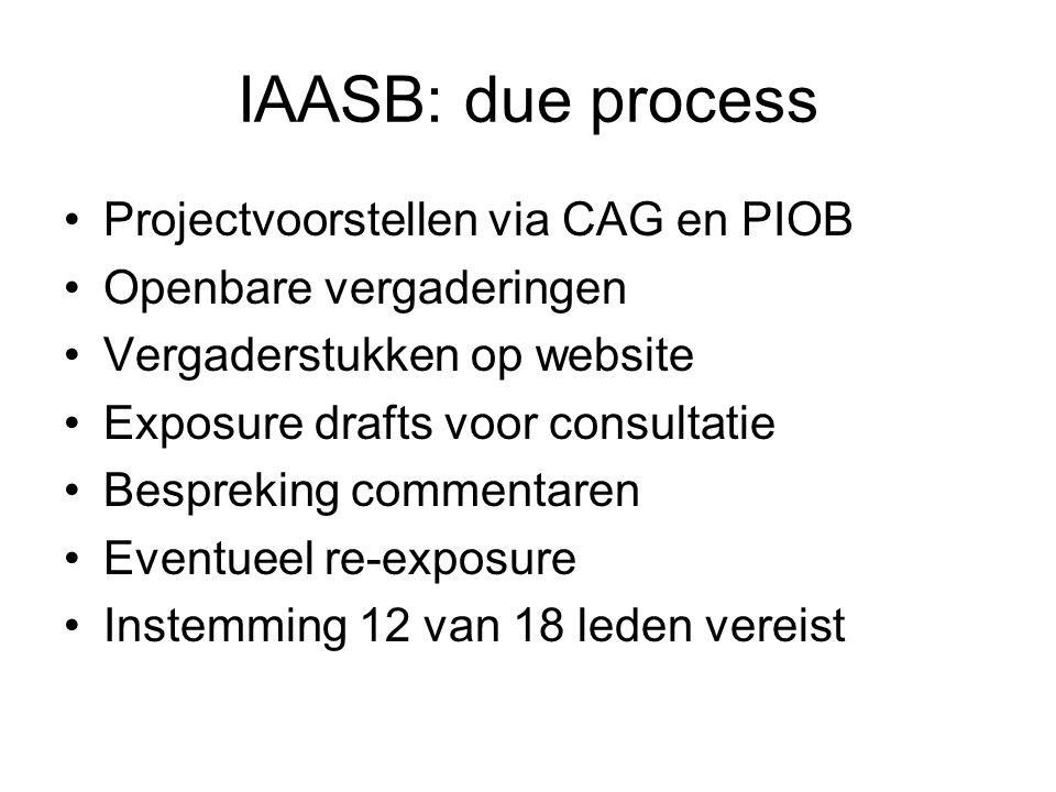IAASB: due process •Projectvoorstellen via CAG en PIOB •Openbare vergaderingen •Vergaderstukken op website •Exposure drafts voor consultatie •Bespreki