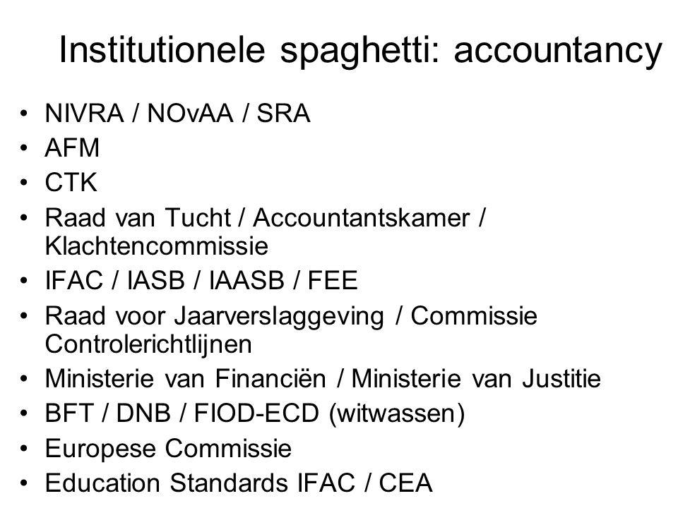 Institutionele spaghetti: accountancy •NIVRA / NOvAA / SRA •AFM •CTK •Raad van Tucht / Accountantskamer / Klachtencommissie •IFAC / IASB / IAASB / FEE