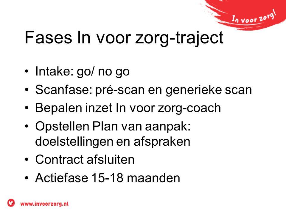 Fases In voor zorg-traject •Intake: go/ no go •Scanfase: pré-scan en generieke scan •Bepalen inzet In voor zorg-coach •Opstellen Plan van aanpak: doel