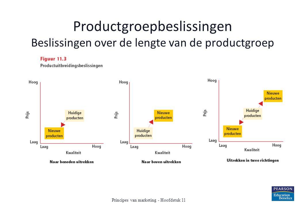 Productgroepbeslissingen Beslissingen over de lengte van de productgroep Principes van marketing - Hoofdstuk 11