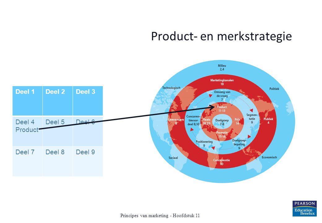 Product- en merkstrategie Deel 1Deel 2Deel 3 Deel 4 Product Deel 5Deel 6 Deel 7Deel 8Deel 9 Principes van marketing - Hoofdstuk 11