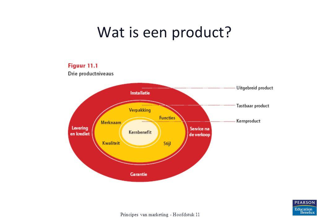 Wat is een product.
