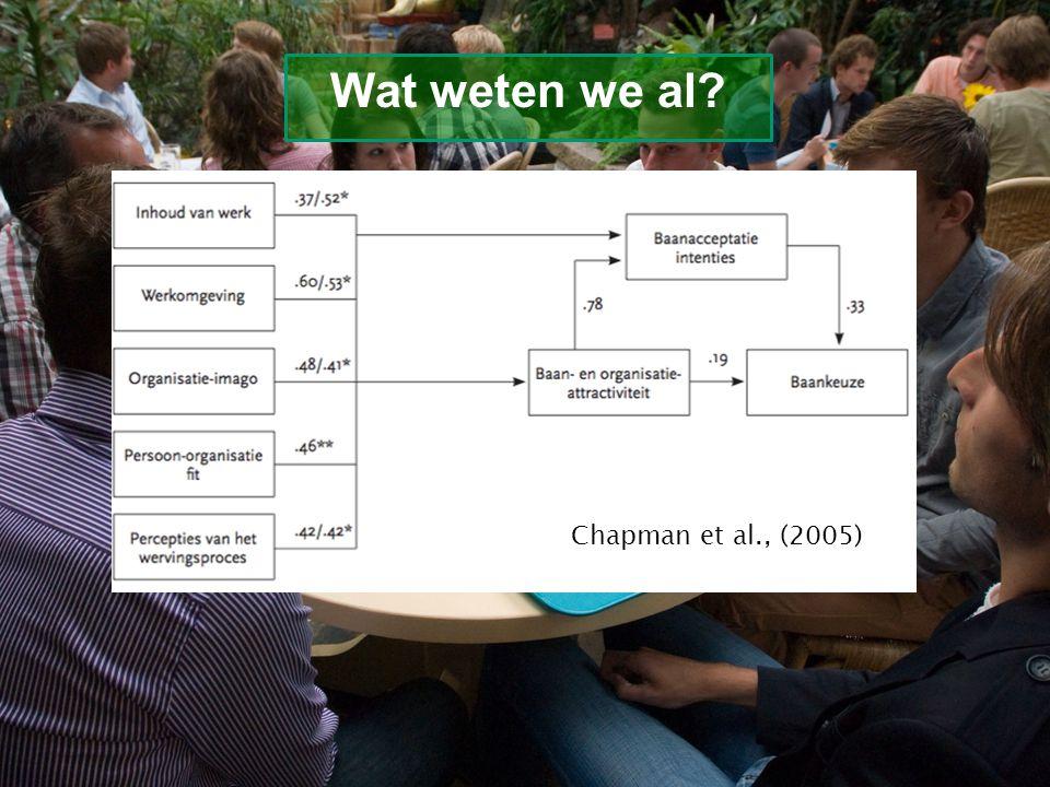 Kom verder. Saxion. Wat weten we al? Chapman et al., (2005)