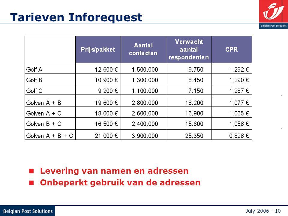 July 2006 - 10 Tarieven Inforequest Levering van namen en adressen Onbeperkt gebruik van de adressen