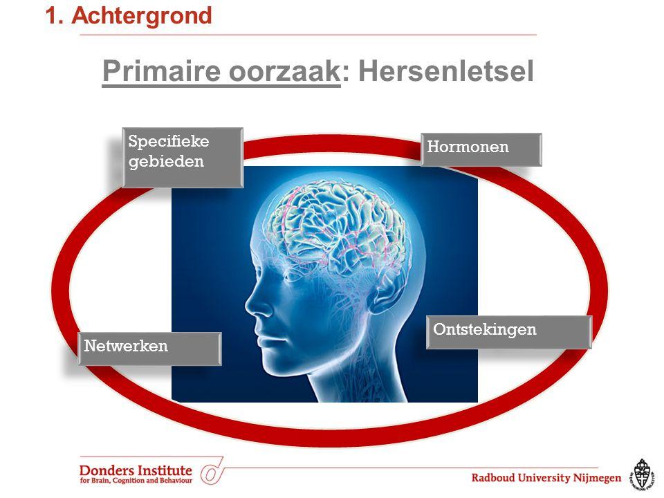 Primaire oorzaak: Hersenletsel Specifieke gebieden Hormonen Ontstekingen Netwerken 1. Achtergrond