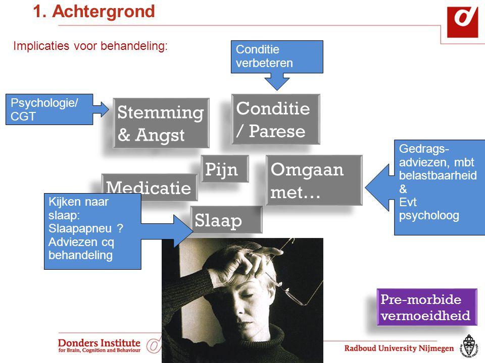 Implicaties voor behandeling: Conditie / Parese Slaap Pijn Stemming & Angst Stemming & Angst Medicatie Omgaan met… Pre-morbide vermoeidheid 1.