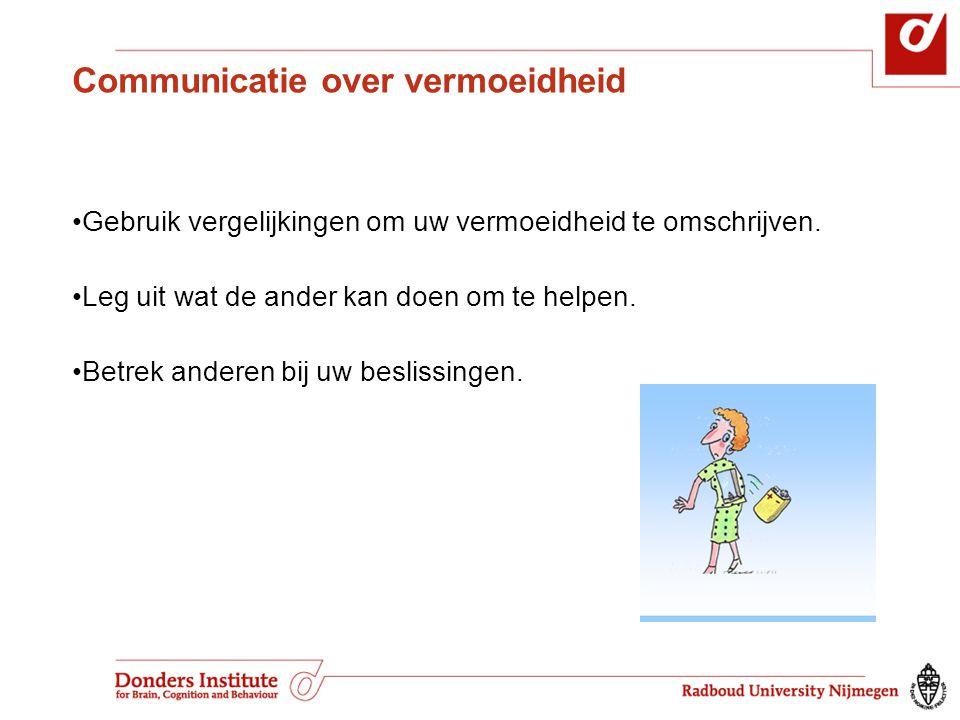 Communicatie over vermoeidheid •Gebruik vergelijkingen om uw vermoeidheid te omschrijven.