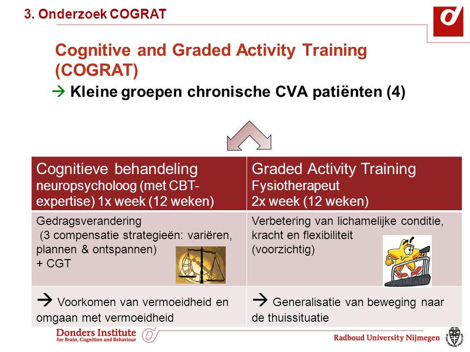 Cognitive and Graded Activity Training (COGRAT)  Kleine groepen chronische CVA patiënten (4) Cognitieve behandeling neuropsycholoog (met CBT- expertise) 1x week (12 weken) Graded Activity Training Fysiotherapeut 2x week (12 weken) Gedragsverandering (3 compensatie strategieën: variëren, plannen & ontspannen) + CGT Verbetering van lichamelijke conditie, kracht en flexibiliteit (voorzichtig)  Voorkomen van vermoeidheid en omgaan met vermoeidheid  Generalisatie van beweging naar de thuissituatie 3.