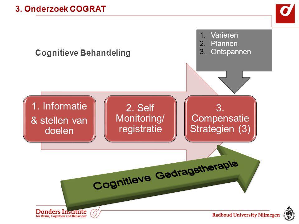Cognitieve Behandeling 3.Compensatie Strategien (3) 2.