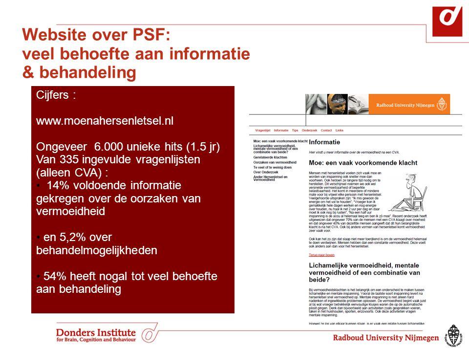 Website over PSF: veel behoefte aan informatie & behandeling Cijfers : www.moenahersenletsel.nl Ongeveer 6.000 unieke hits (1.5 jr) Van 335 ingevulde vragenlijsten (alleen CVA) : • 14% voldoende informatie gekregen over de oorzaken van vermoeidheid • en 5,2% over behandelmogelijkheden • 54% heeft nogal tot veel behoefte aan behandeling