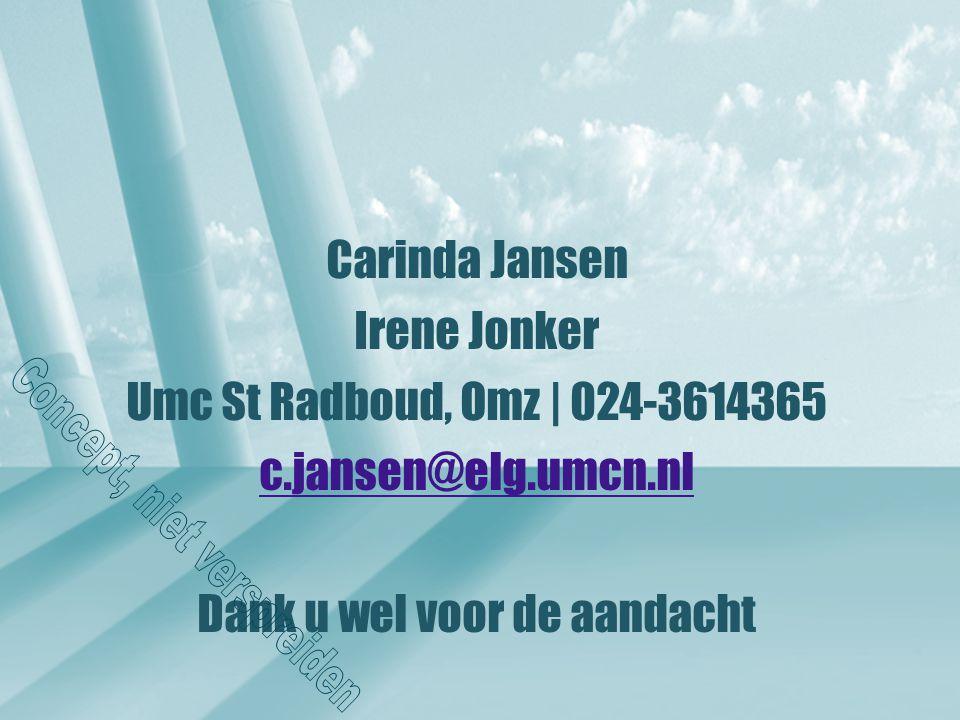 Carinda Jansen Irene Jonker Umc St Radboud, Omz | 024-3614365 c.jansen@elg.umcn.nl Dank u wel voor de aandacht Dank u wel voor uw aandacht