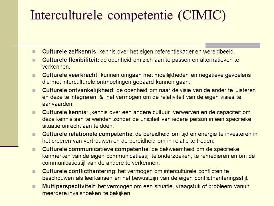 INTERCULTURELE COMPETENTIES 6.Bepaal wat niet onderhandelbaar is/Accepteer dat dingen anders zijn.