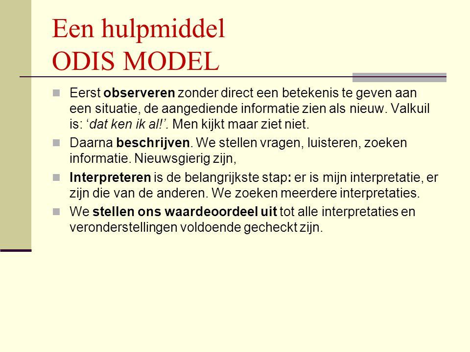 Een hulpmiddel : TOPOI - model  Niet Culturen, maar mensen ontmoeten elkaar, misverstanden en conflicten kunnen te maken hebben met :  Taal  Ordening (interpunctie)  Personen (inhoud en betrekking)  Organisatie  Inzet