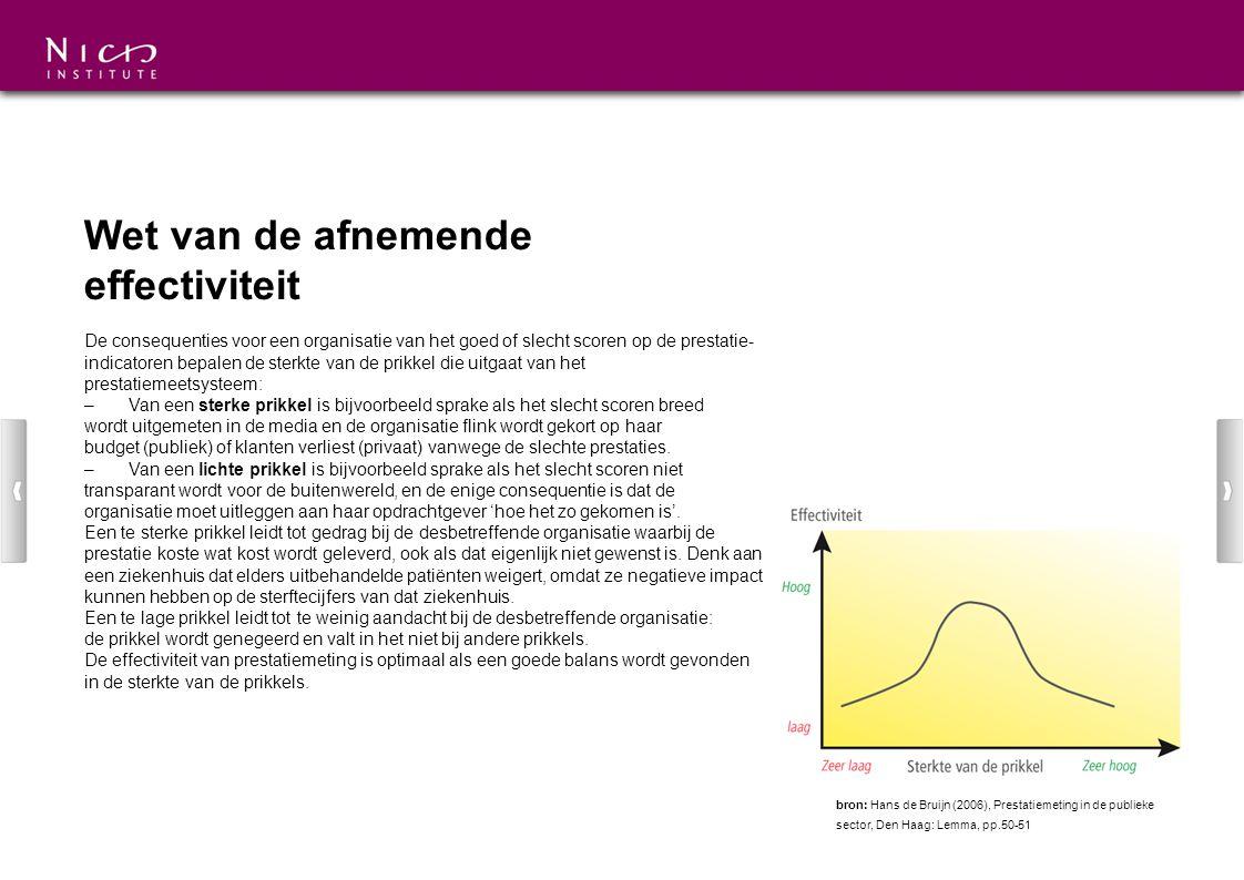 Wet van de afnemende effectiviteit De consequenties voor een organisatie van het goed of slecht scoren op de prestatie- indicatoren bepalen de sterkte