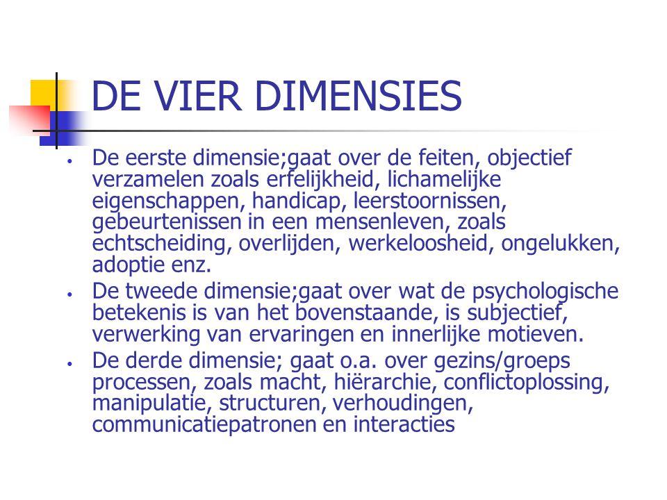 DE VIER DIMENSIES • De eerste dimensie;gaat over de feiten, objectief verzamelen zoals erfelijkheid, lichamelijke eigenschappen, handicap, leerstoornissen, gebeurtenissen in een mensenleven, zoals echtscheiding, overlijden, werkeloosheid, ongelukken, adoptie enz.