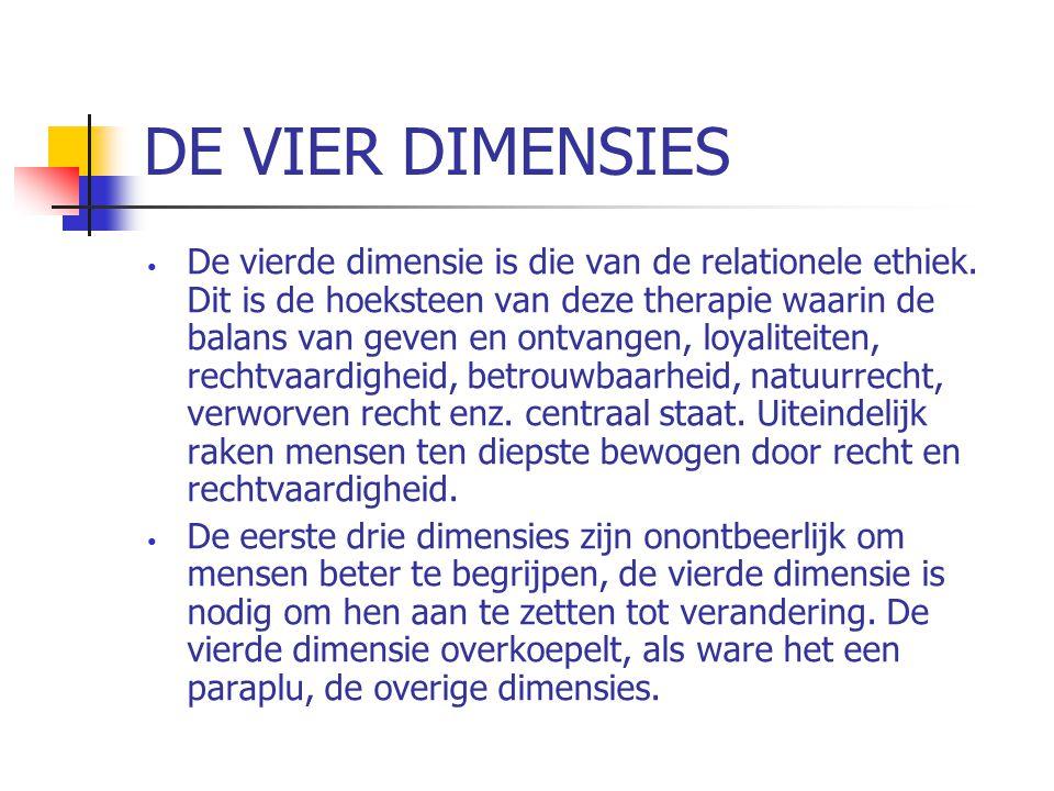DE VIER DIMENSIES • De vierde dimensie is die van de relationele ethiek.