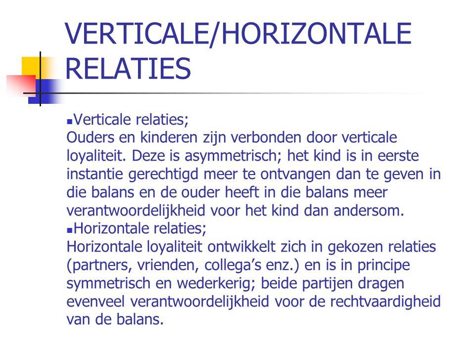 VERTICALE/HORIZONTALE RELATIES  Verticale relaties; Ouders en kinderen zijn verbonden door verticale loyaliteit.