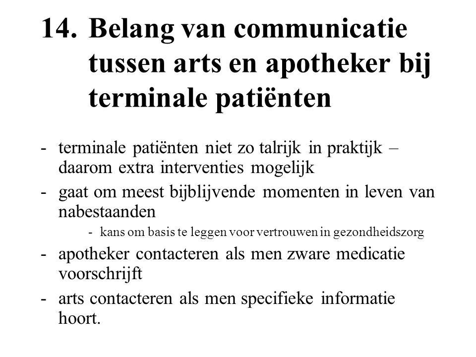 14.Belang van communicatie tussen arts en apotheker bij terminale patiënten -terminale patiënten niet zo talrijk in praktijk – daarom extra interventi