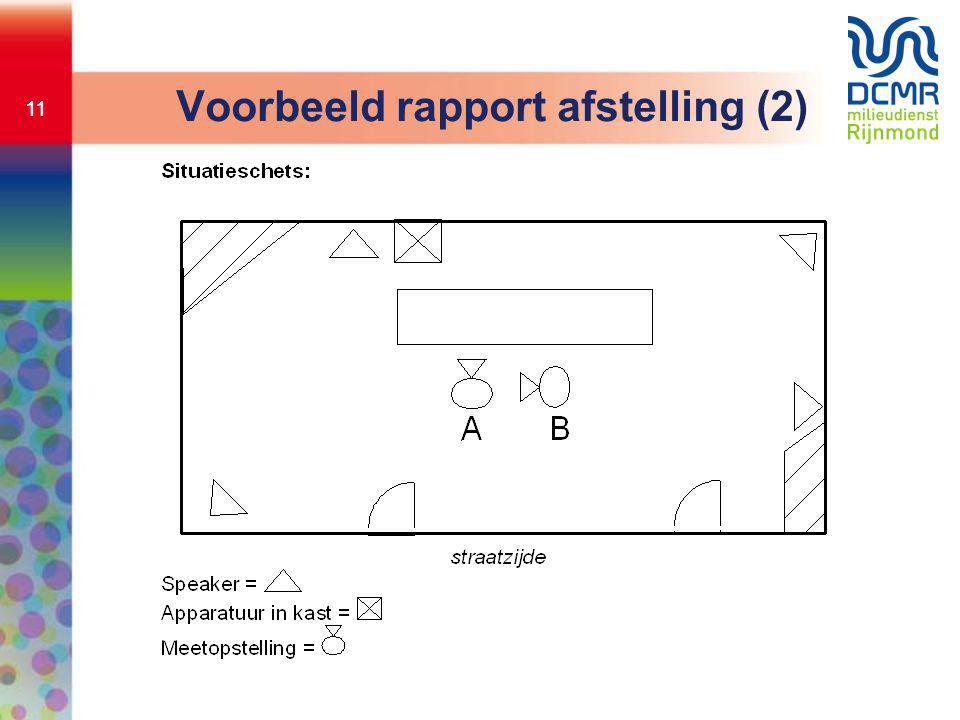 11 Voorbeeld rapport afstelling (2)